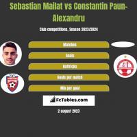 Sebastian Mailat vs Constantin Paun-Alexandru h2h player stats