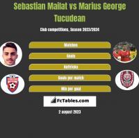 Sebastian Mailat vs Marius George Tucudean h2h player stats