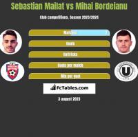 Sebastian Mailat vs Mihai Bordeianu h2h player stats