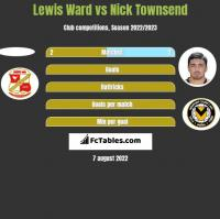 Lewis Ward vs Nick Townsend h2h player stats