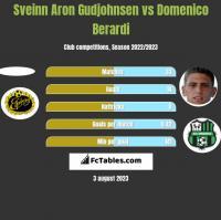 Sveinn Aron Gudjohnsen vs Domenico Berardi h2h player stats