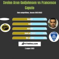 Sveinn Aron Gudjohnsen vs Francesco Caputo h2h player stats
