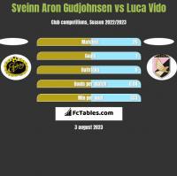 Sveinn Aron Gudjohnsen vs Luca Vido h2h player stats