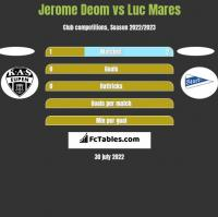 Jerome Deom vs Luc Mares h2h player stats