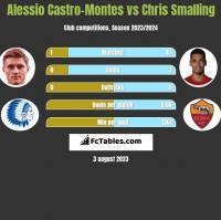 Alessio Castro-Montes vs Chris Smalling h2h player stats