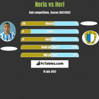 Neris vs Heri h2h player stats