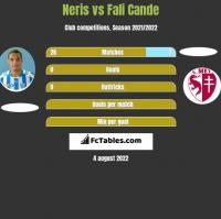 Neris vs Fali Cande h2h player stats