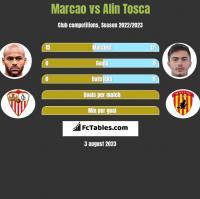 Marcao vs Alin Tosca h2h player stats