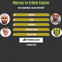 Marcao vs Erdem Ozgenc h2h player stats