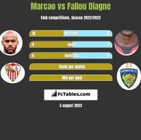 Marcao vs Fallou Diagne h2h player stats