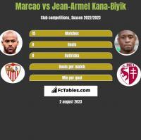 Marcao vs Jean-Armel Kana-Biyik h2h player stats