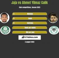 Jaja vs Ahmet Yilmaz Calik h2h player stats