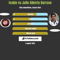 Ivaldo vs Julio Alberto Barroso h2h player stats