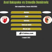 Axel Bakayoko vs Ermedin Demirovic h2h player stats