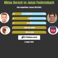 Niklas Dorsch vs Jonas Foehrenbach h2h player stats