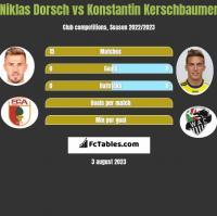 Niklas Dorsch vs Konstantin Kerschbaumer h2h player stats