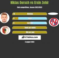 Niklas Dorsch vs Ersin Zehir h2h player stats