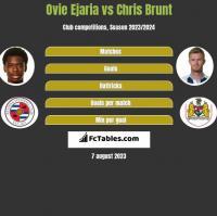 Ovie Ejaria vs Chris Brunt h2h player stats