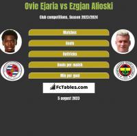 Ovie Ejaria vs Ezgjan Alioski h2h player stats
