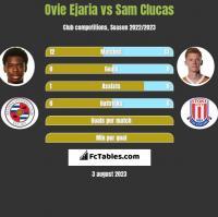 Ovie Ejaria vs Sam Clucas h2h player stats
