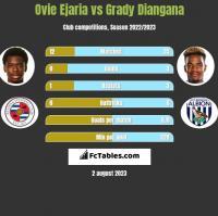 Ovie Ejaria vs Grady Diangana h2h player stats