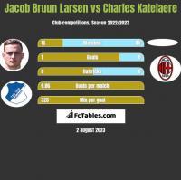 Jacob Bruun Larsen vs Charles Katelaere h2h player stats