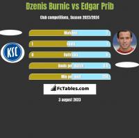 Dzenis Burnic vs Edgar Prib h2h player stats
