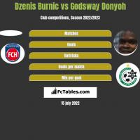 Dzenis Burnic vs Godsway Donyoh h2h player stats