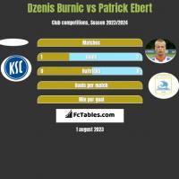 Dzenis Burnic vs Patrick Ebert h2h player stats