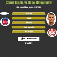Dzenis Burnic vs Rene Klingenburg h2h player stats