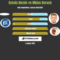 Dzenis Burnic vs Niklas Dorsch h2h player stats
