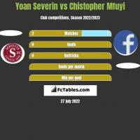 Yoan Severin vs Chistopher Mfuyi h2h player stats
