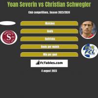 Yoan Severin vs Christian Schwegler h2h player stats