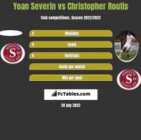 Yoan Severin vs Christopher Routis h2h player stats