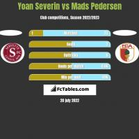 Yoan Severin vs Mads Pedersen h2h player stats