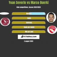 Yoan Severin vs Marco Buerki h2h player stats