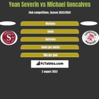 Yoan Severin vs Michael Goncalves h2h player stats