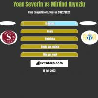 Yoan Severin vs Mirlind Kryeziu h2h player stats