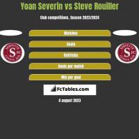 Yoan Severin vs Steve Rouiller h2h player stats