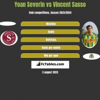 Yoan Severin vs Vincent Sasso h2h player stats