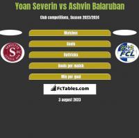 Yoan Severin vs Ashvin Balaruban h2h player stats