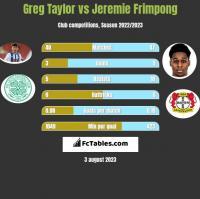 Greg Taylor vs Jeremie Frimpong h2h player stats