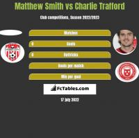 Matthew Smith vs Charlie Trafford h2h player stats