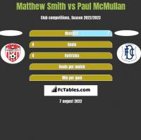 Matthew Smith vs Paul McMullan h2h player stats