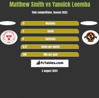 Matthew Smith vs Yannick Loemba h2h player stats