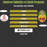 Cameron Ballantye vs David Ferguson h2h player stats