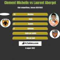 Clement Michelin vs Laurent Abergel h2h player stats