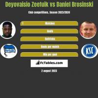 Deyovaisio Zeefuik vs Daniel Brosinski h2h player stats