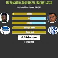 Deyovaisio Zeefuik vs Danny Latza h2h player stats