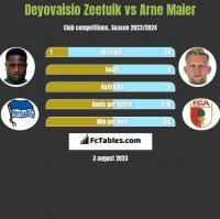 Deyovaisio Zeefuik vs Arne Maier h2h player stats